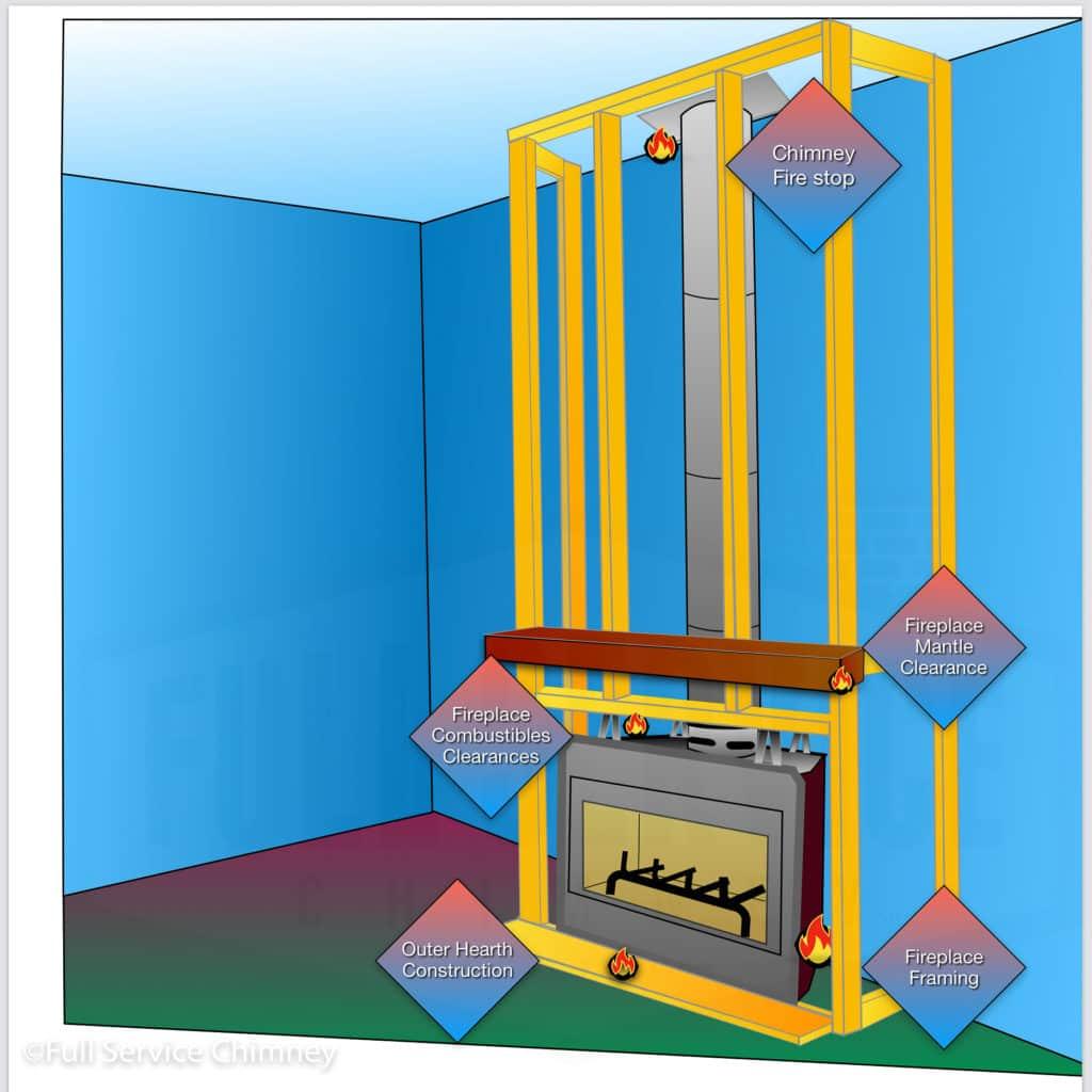 Prefab-Fireplace-Installation-Illustration