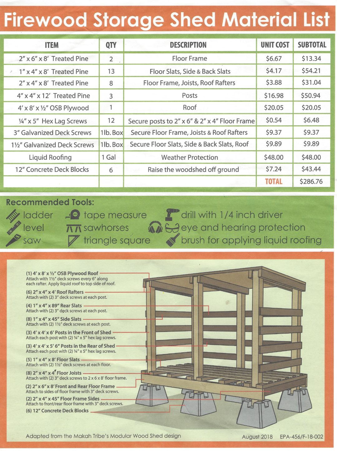 Firewood Storage Shed Materials List