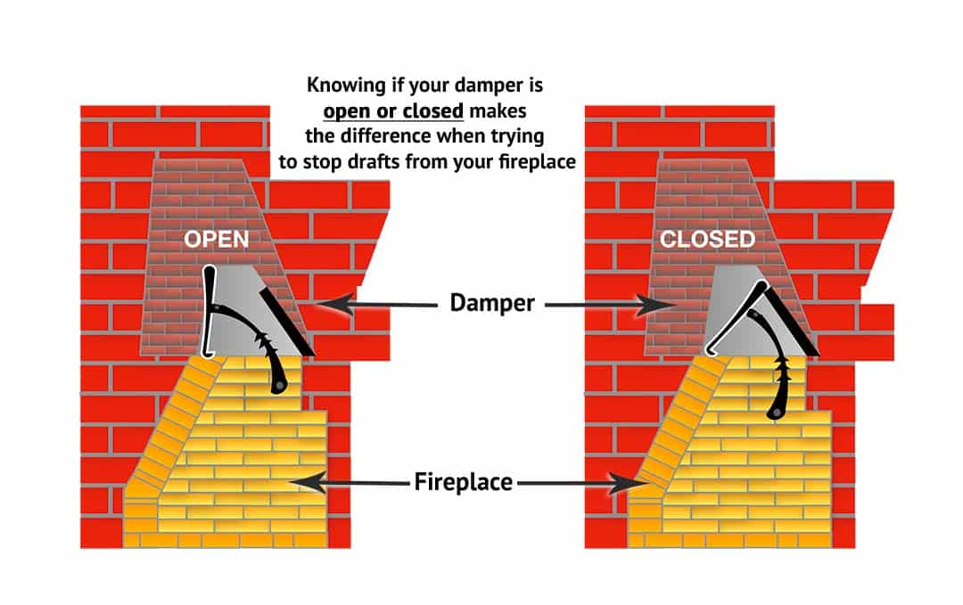 How to Open or Close Damper to Stop Fireplace Drafts