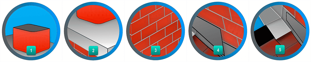 Diagram Shows 1-5 Ways to Fix Your Chimney Leaks