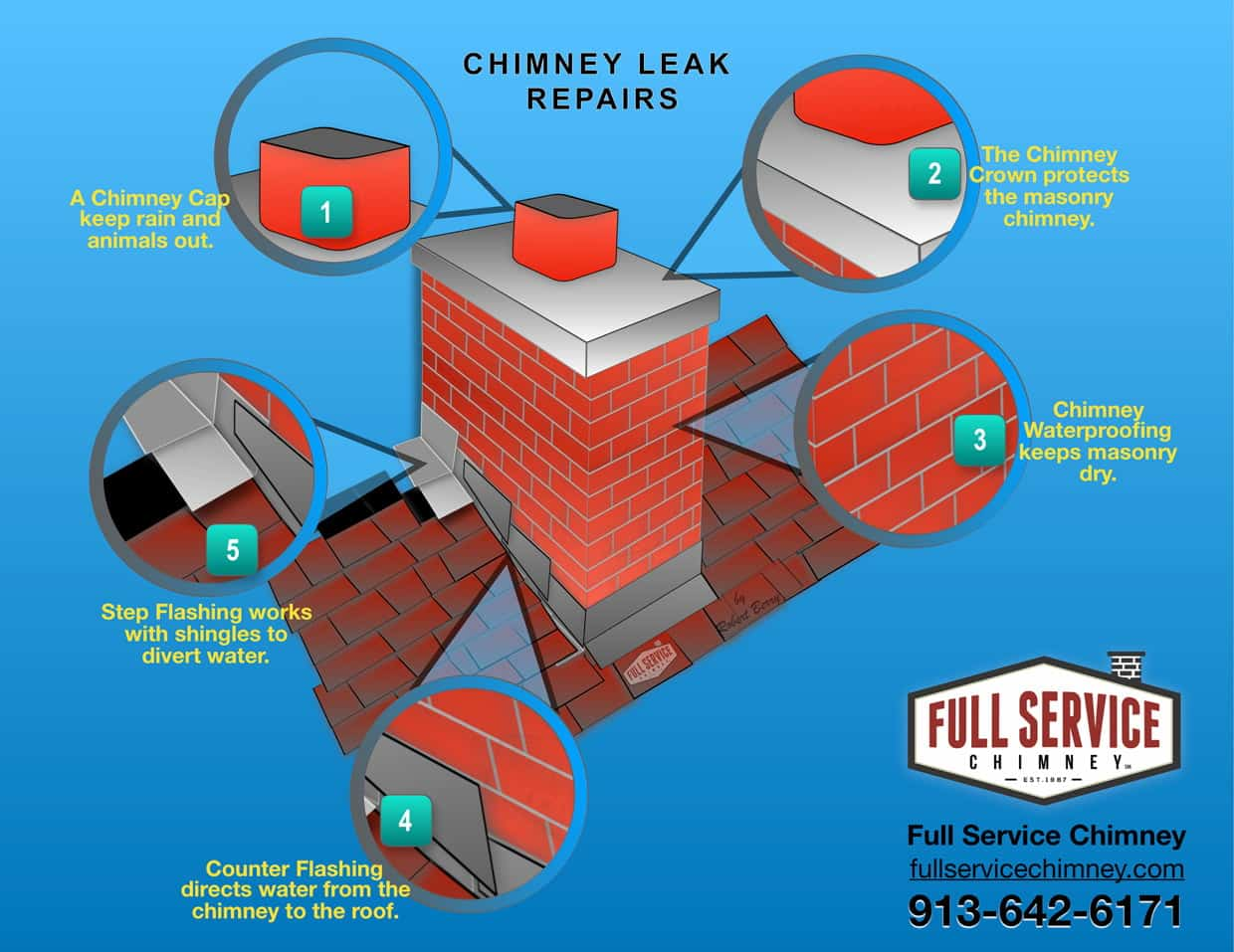 Chimney Leak Repair Diagram