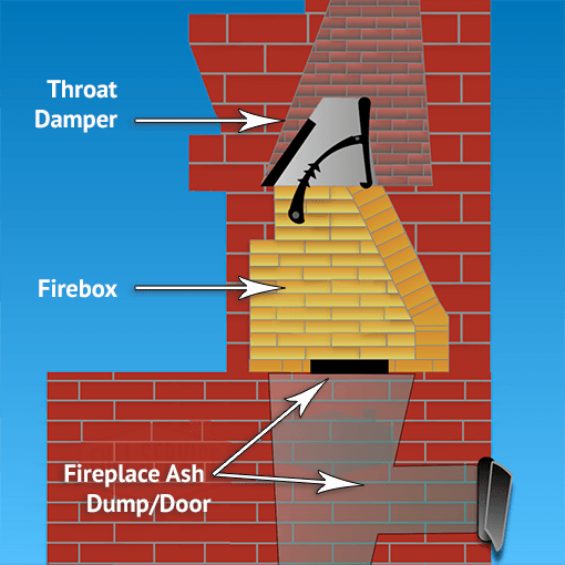 Fireplace Ash Dump Door Diagram