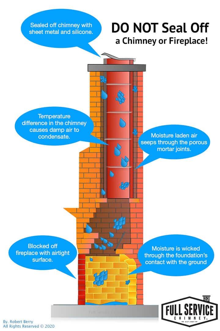 DO NOT Seal Off a Chimney or Fireplace Infographic