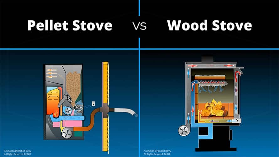 Compare Pellet Stoves Vs Wood Burning Stoves Full Service Chimney