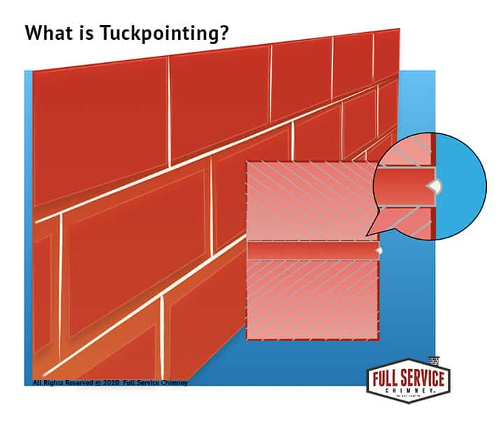 What is Tuckpointing Illustration