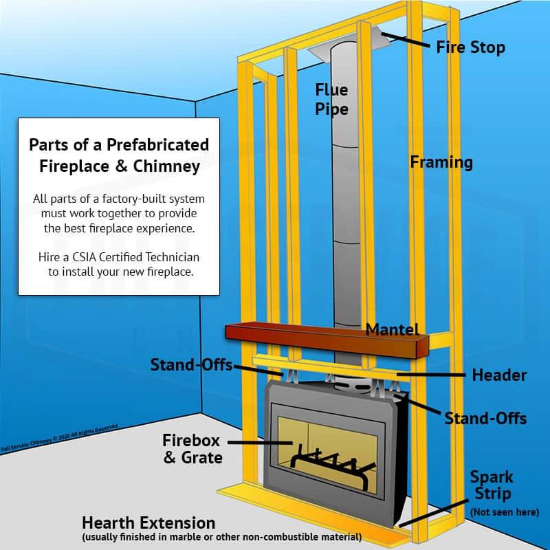 Indoor Prefab Fireplace Diagram