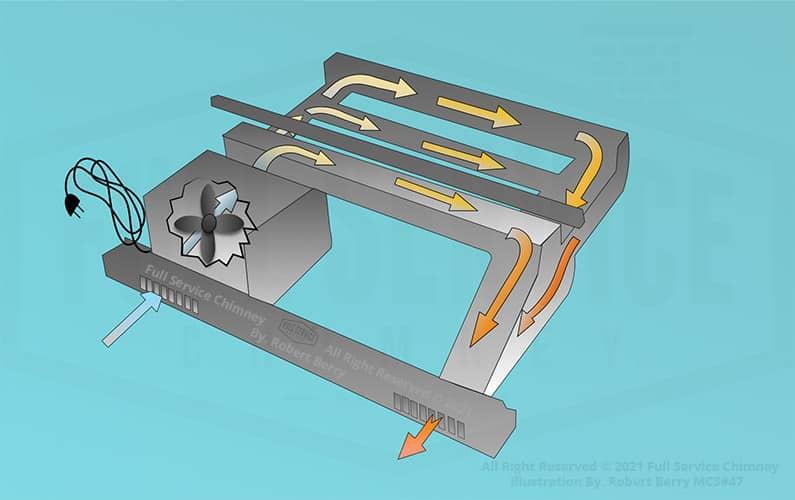 Fireplace Blower Fan Illustration