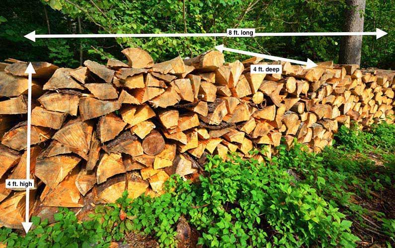 cord wood dimensions