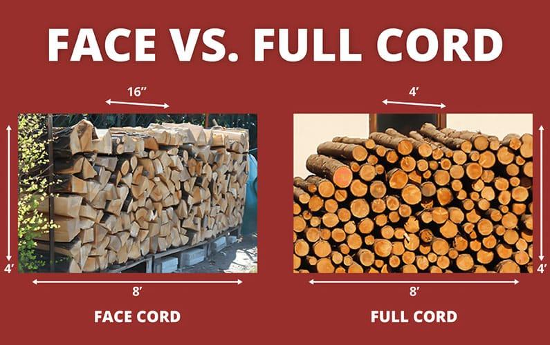 Face Cord vs. Full Cord